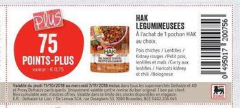 Coupon Delhaize : Hak